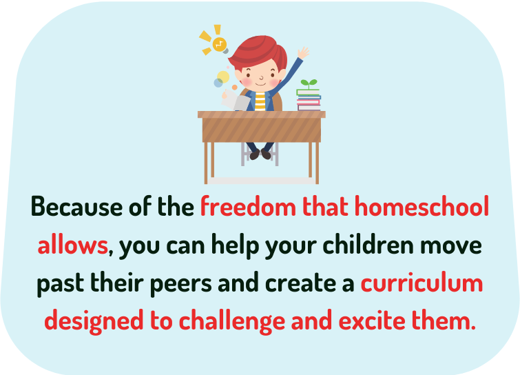 homeschool fact 2 1