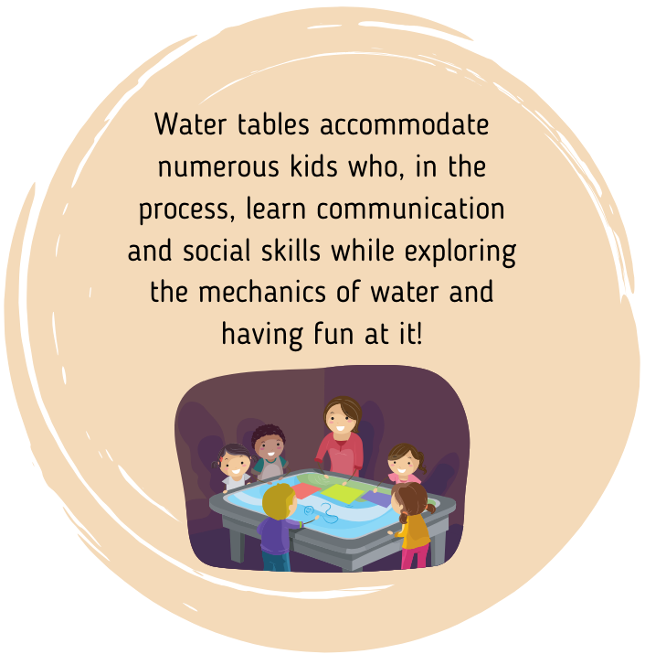 Water Tables fact