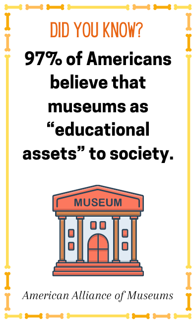 kids' museums fact