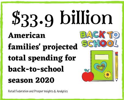 BKS_Back to School Deals fact