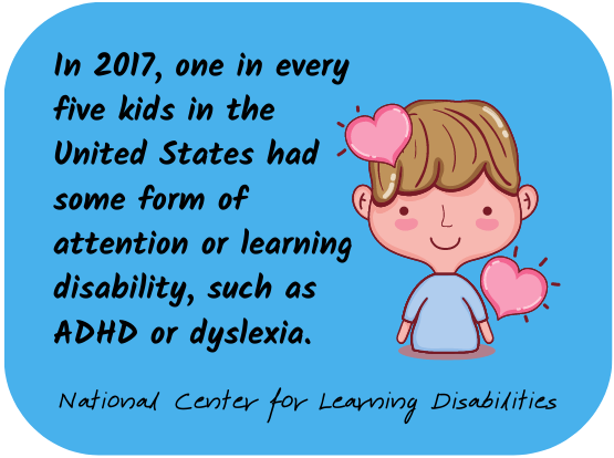 Disabled Kids Resources fact