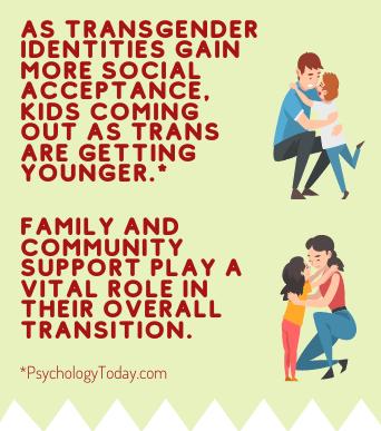BKS_fact_20 Books Transgender