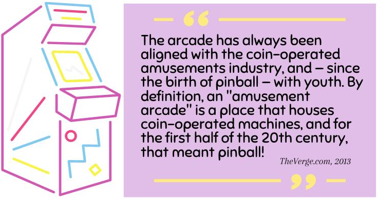 Indoor Arcade-fact