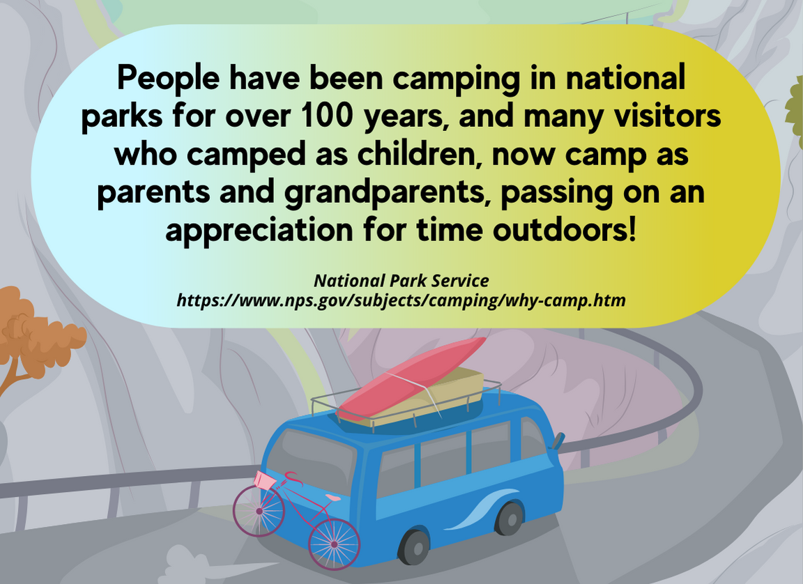 Best Family-friendly Campgrounds - fact