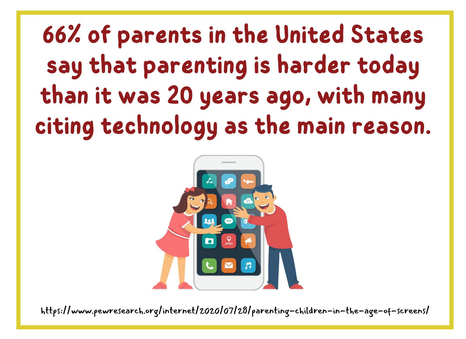 Most googled parenting questions - fact